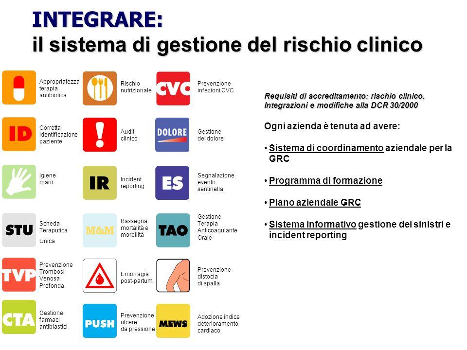 INTEGRARE: il sistema di gestione del rischio clinico