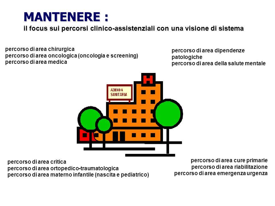 MANTENERE : il focus sui percorsi clinico-assistenziali con una visione di sistema