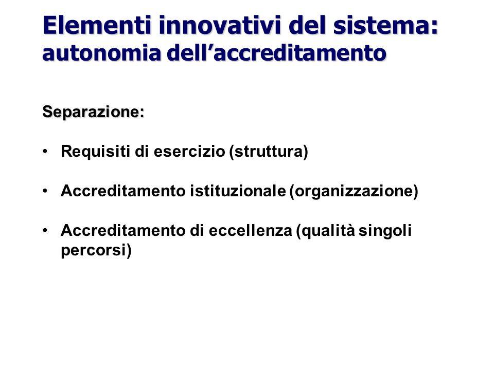 Elementi innovativi del sistema: autonomia dell'accreditamento