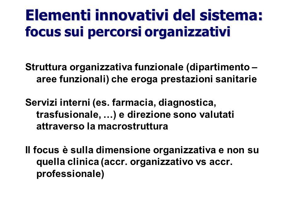 Elementi innovativi del sistema: focus sui percorsi organizzativi