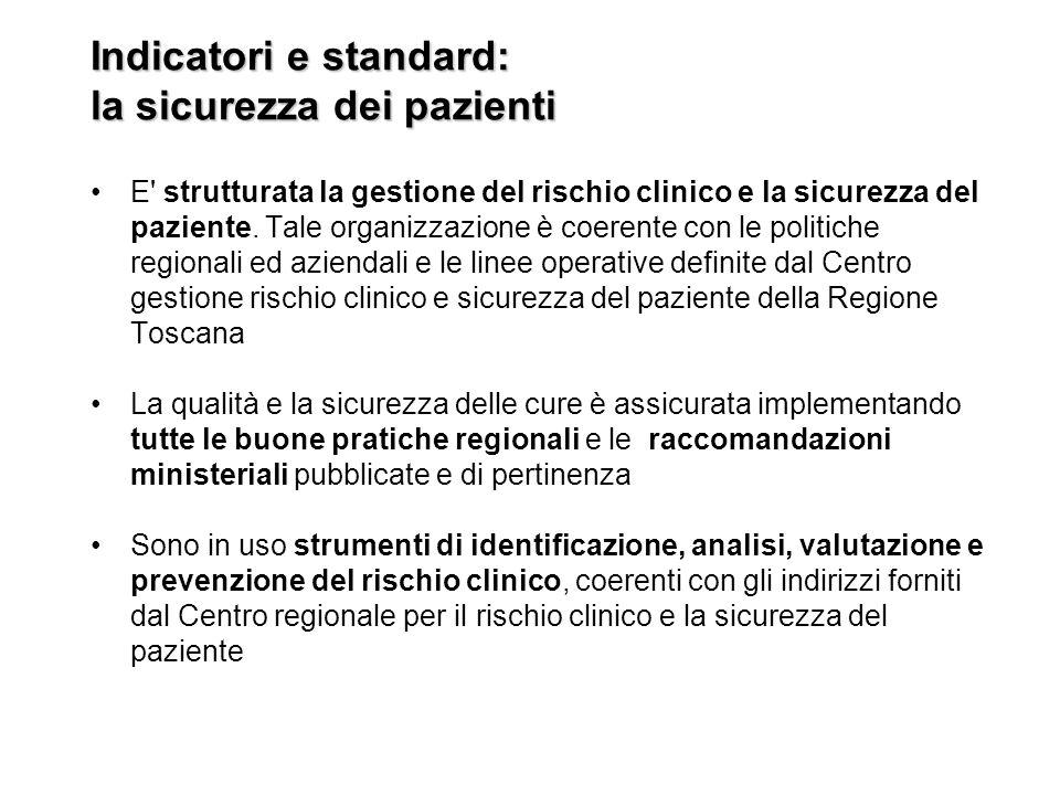 Indicatori e standard: la sicurezza dei pazienti