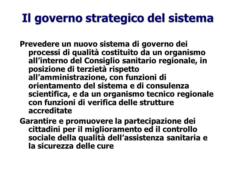 Il governo strategico del sistema
