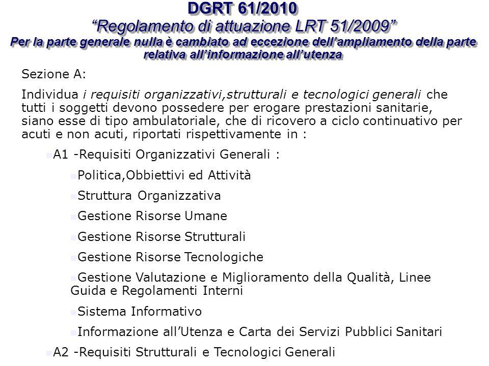 DGRT 61/2010 Regolamento di attuazione LRT 51/2009