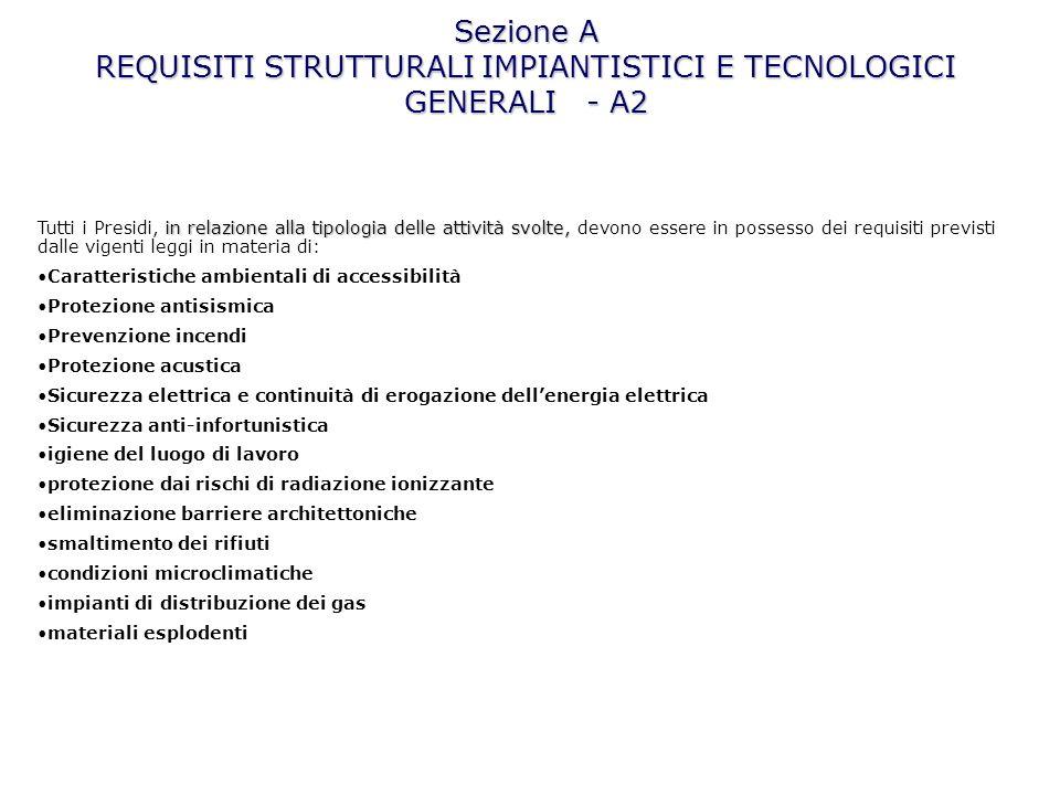 Sezione A REQUISITI STRUTTURALI IMPIANTISTICI E TECNOLOGICI GENERALI - A2