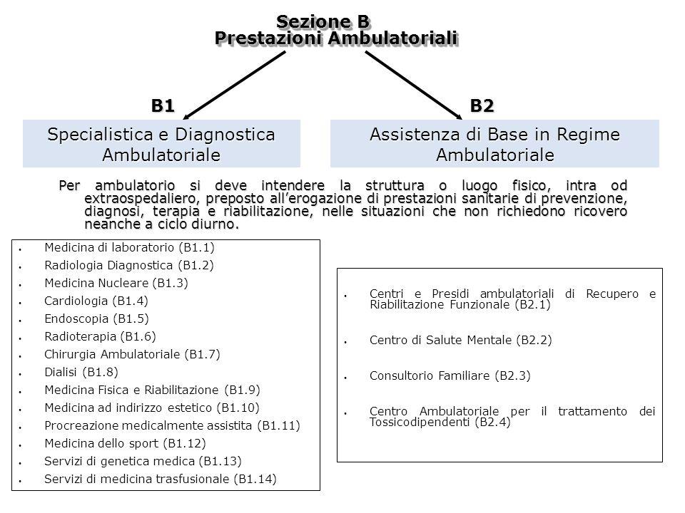 Sezione B Prestazioni Ambulatoriali