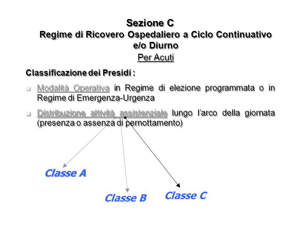 Classe A Classe C Classe B