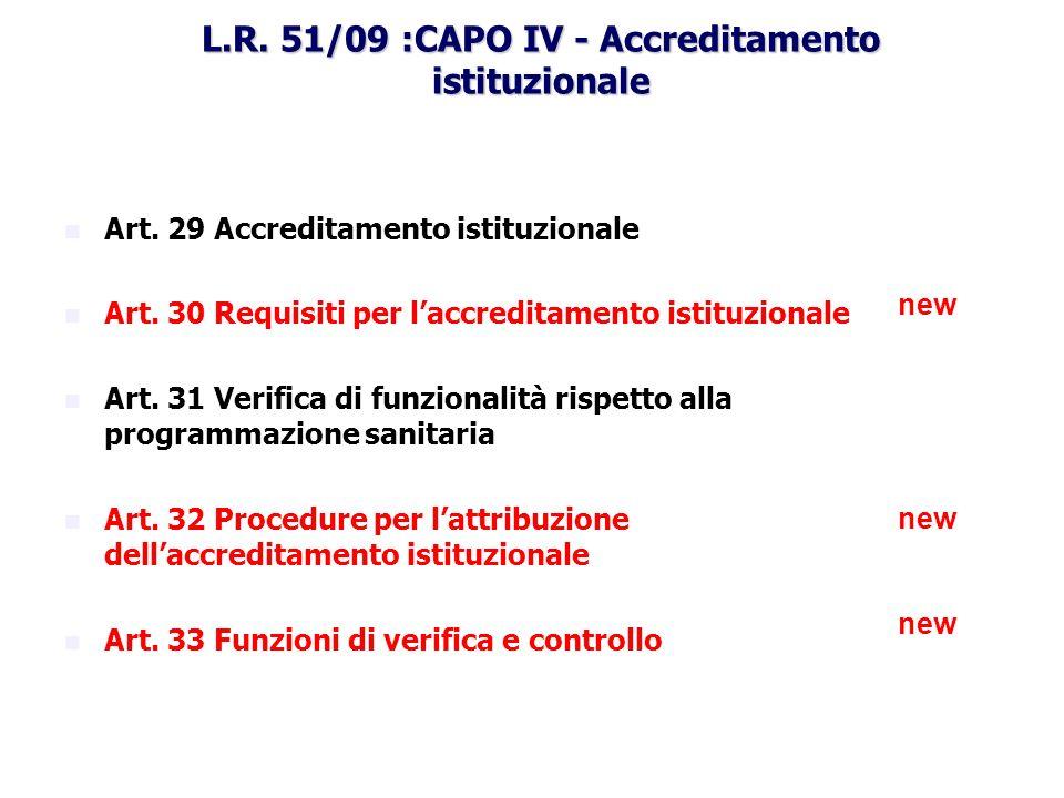 L.R. 51/09 :CAPO IV - Accreditamento istituzionale