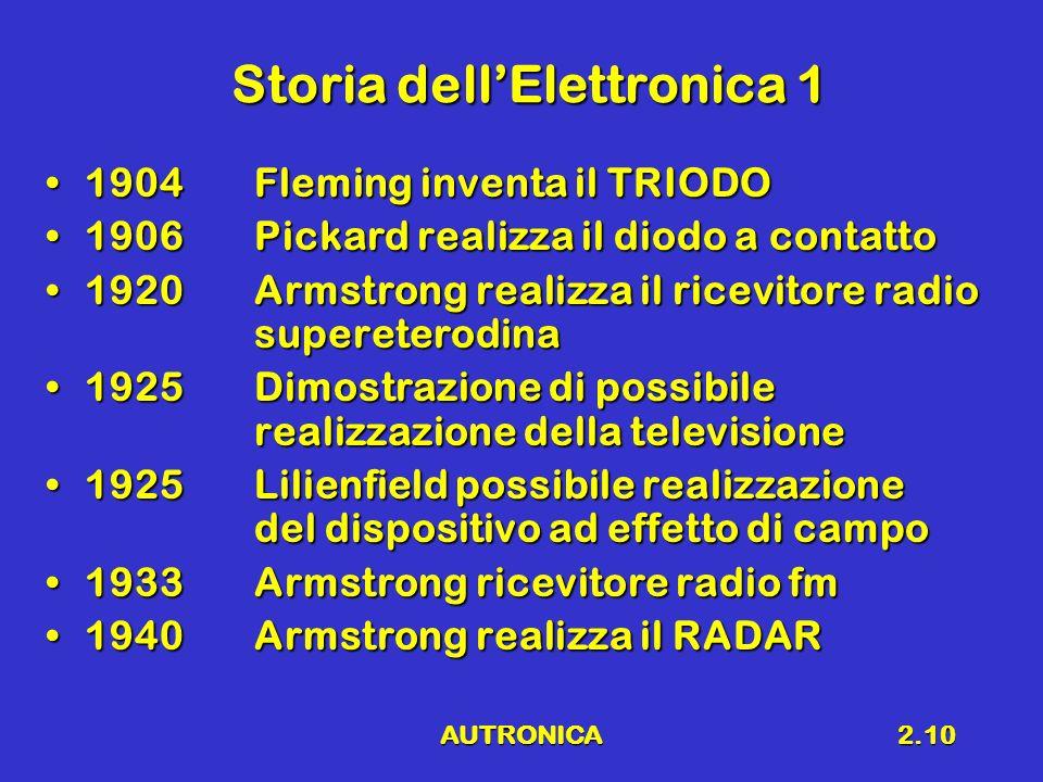Storia dell'Elettronica 1