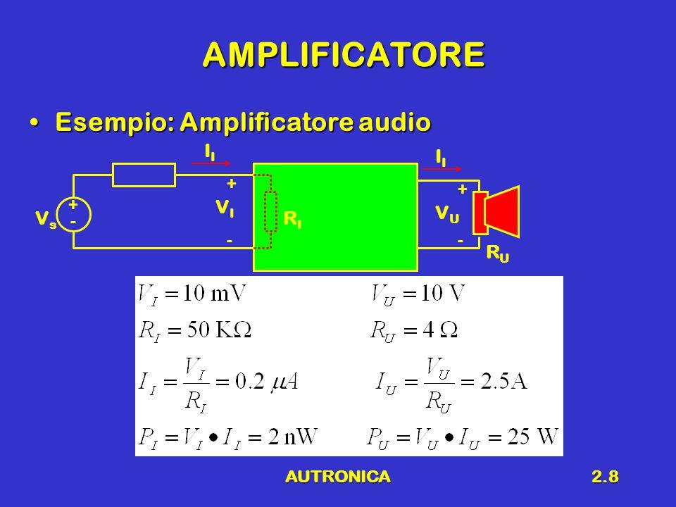 AMPLIFICATORE Esempio: Amplificatore audio II II VI VU Vs RI RU + + +