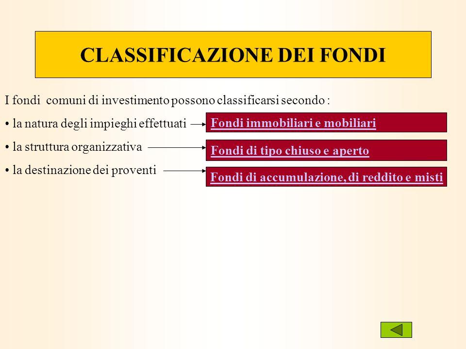 CLASSIFICAZIONE DEI FONDI