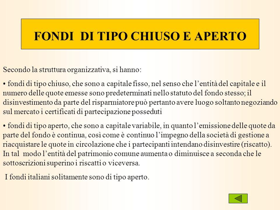 FONDI DI TIPO CHIUSO E APERTO