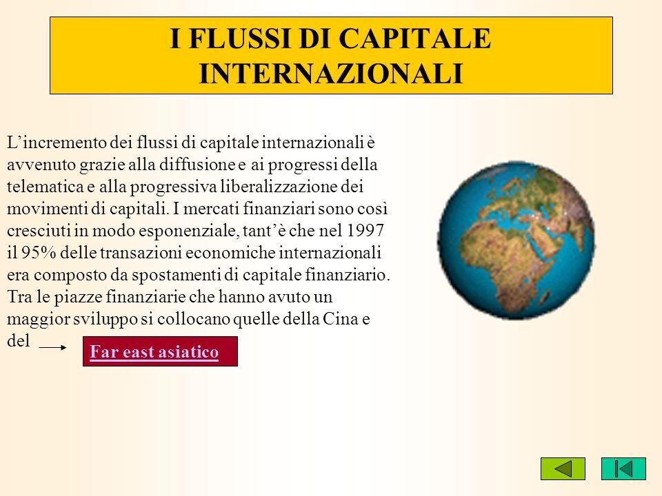I FLUSSI DI CAPITALE INTERNAZIONALI