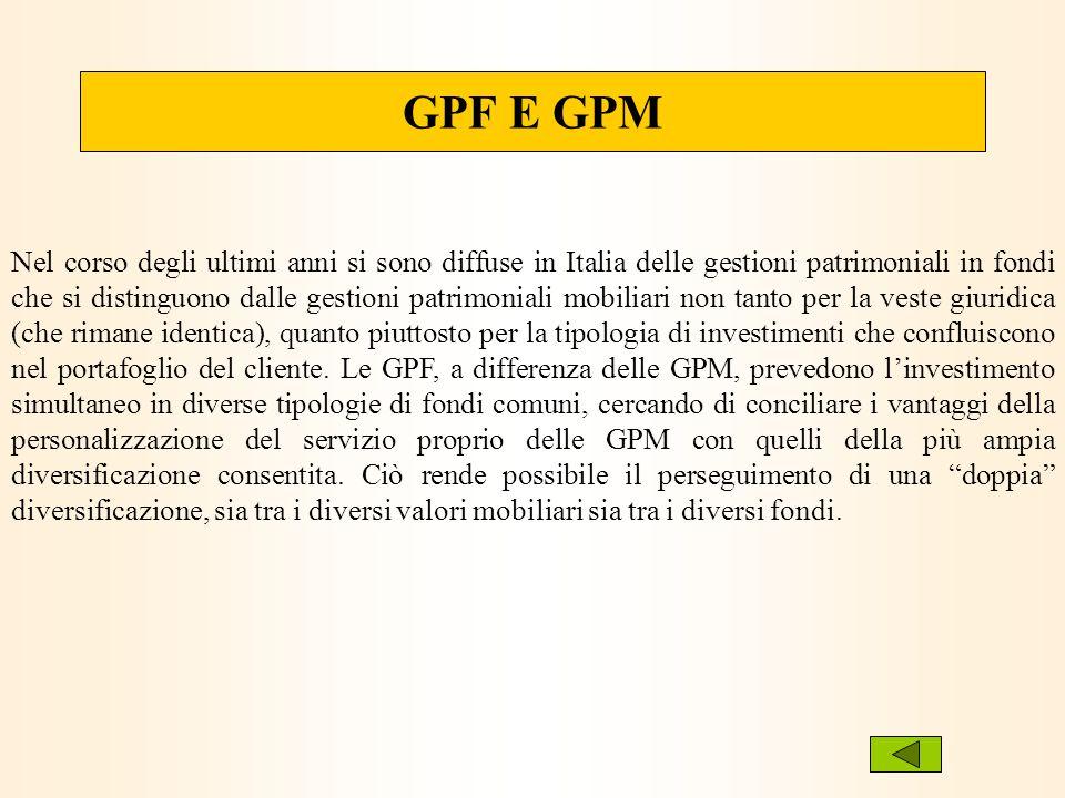 GPF E GPM