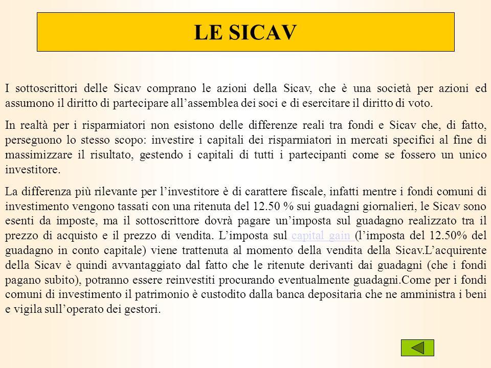 LE SICAV