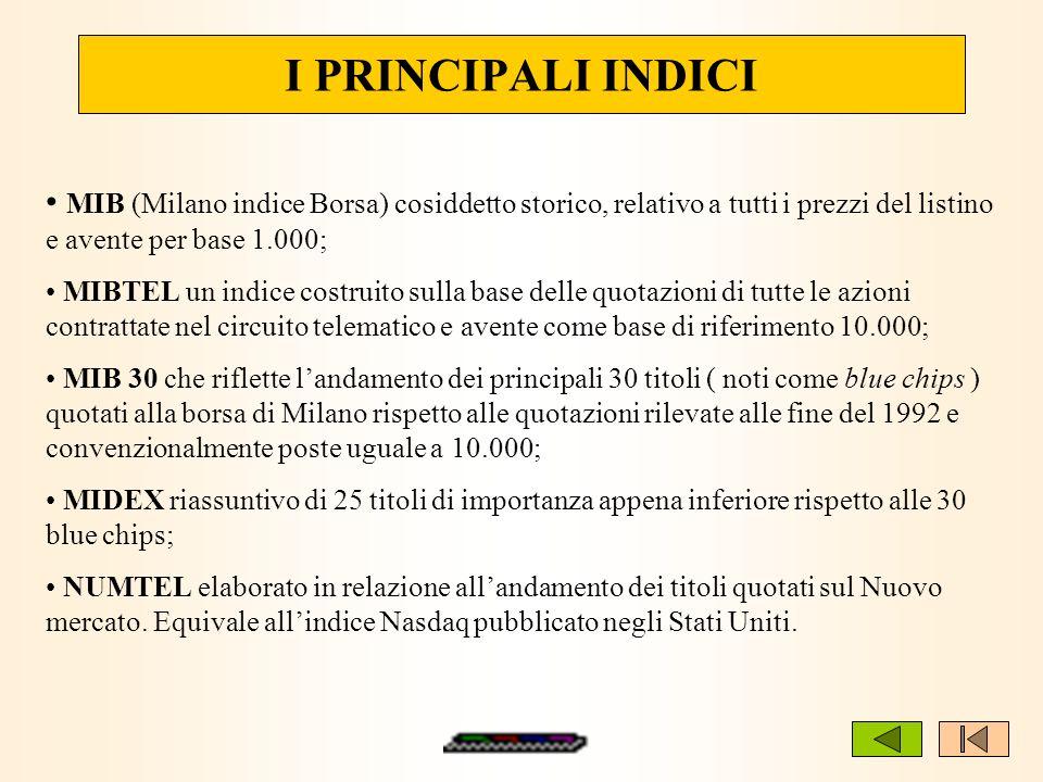 I PRINCIPALI INDICI MIB (Milano indice Borsa) cosiddetto storico, relativo a tutti i prezzi del listino e avente per base 1.000;