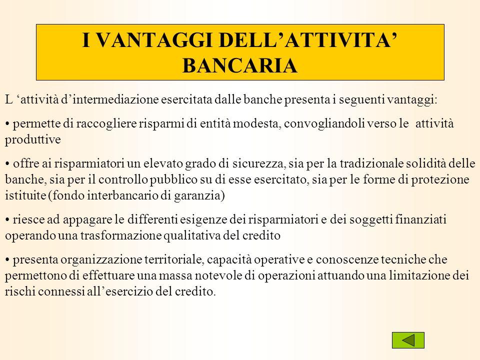 I VANTAGGI DELL'ATTIVITA' BANCARIA
