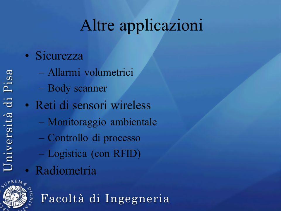 Altre applicazioni Sicurezza Reti di sensori wireless Radiometria