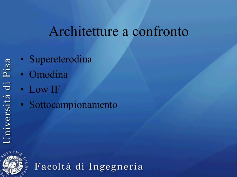Architetture a confronto