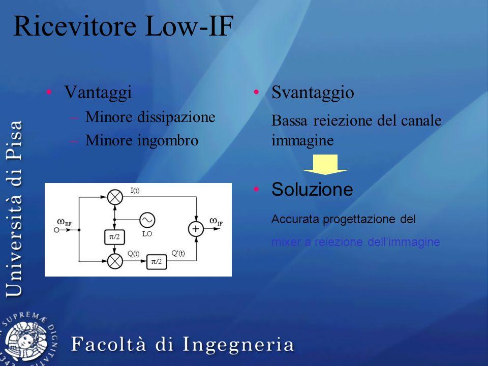 Ricevitore Low-IF Vantaggi Svantaggio