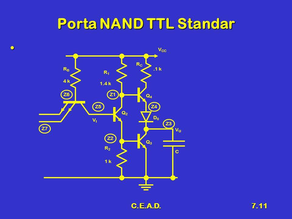 Porta NAND TTL Standar C.E.A.D. RC VU Q3 .1 k C VI VCC Q4 Q2 D0 R2 R1