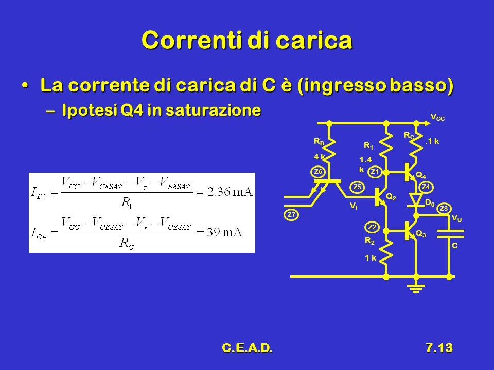 Correnti di carica La corrente di carica di C è (ingresso basso)