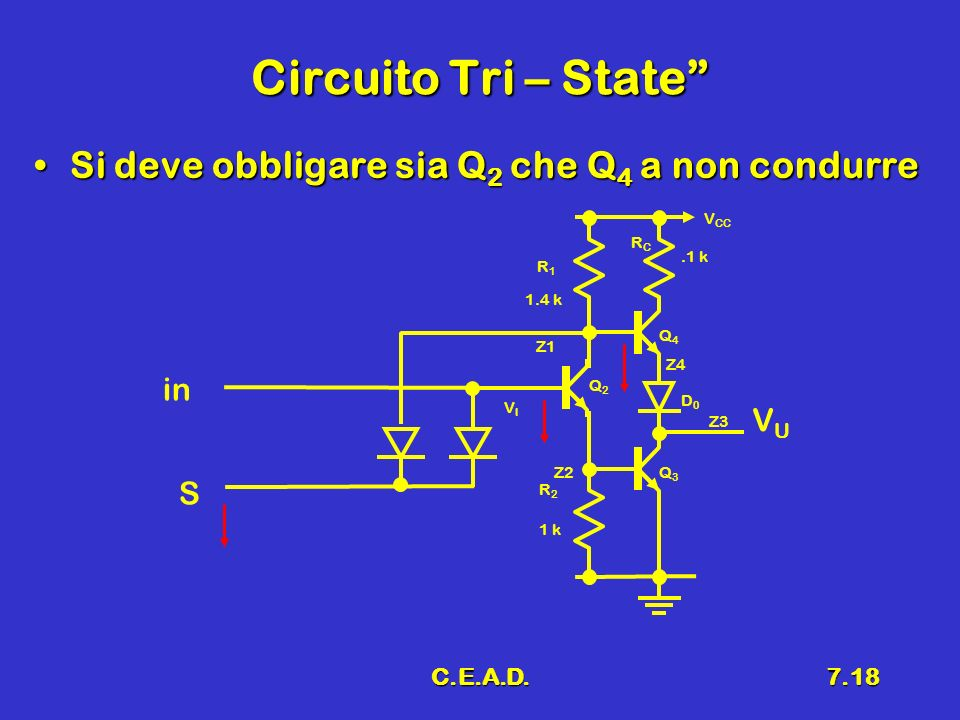 Circuito Tri – State Si deve obbligare sia Q2 che Q4 a non condurre