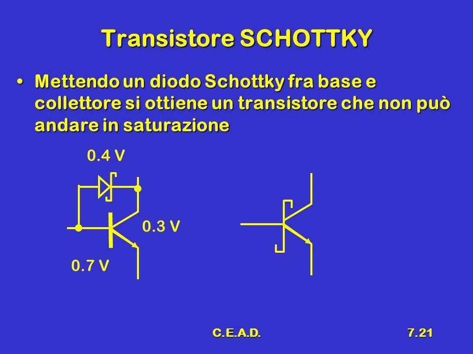 Transistore SCHOTTKY Mettendo un diodo Schottky fra base e collettore si ottiene un transistore che non può andare in saturazione.