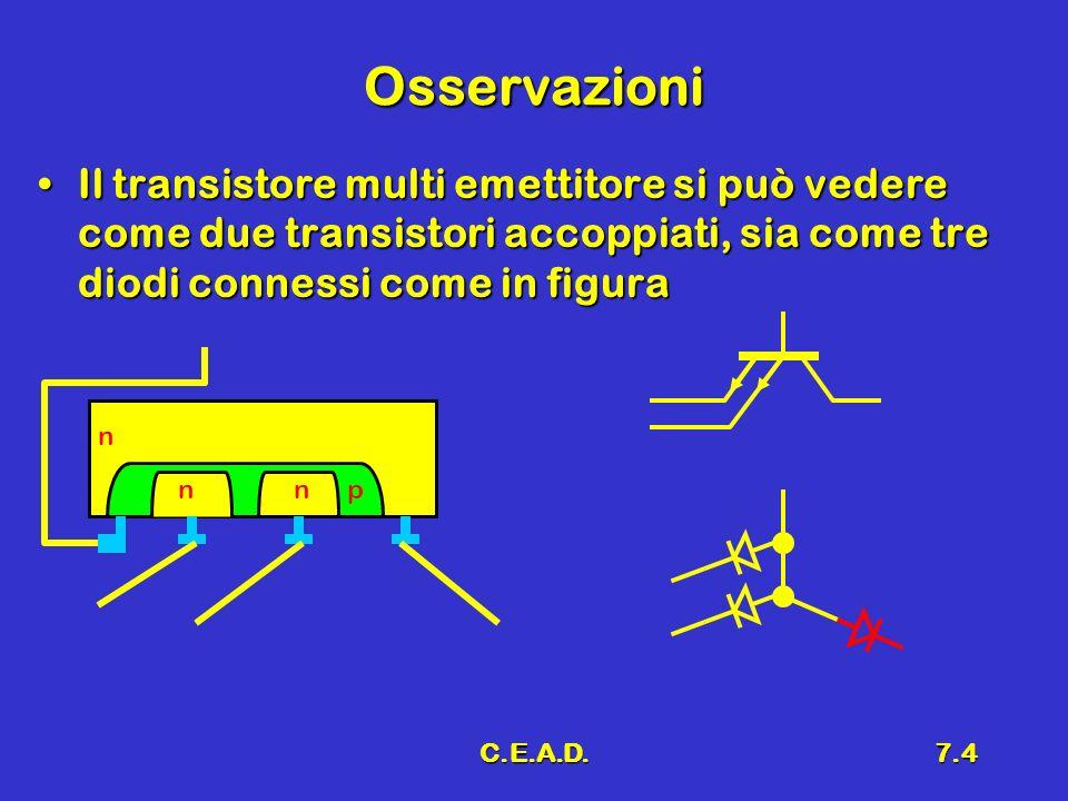 Osservazioni Il transistore multi emettitore si può vedere come due transistori accoppiati, sia come tre diodi connessi come in figura.
