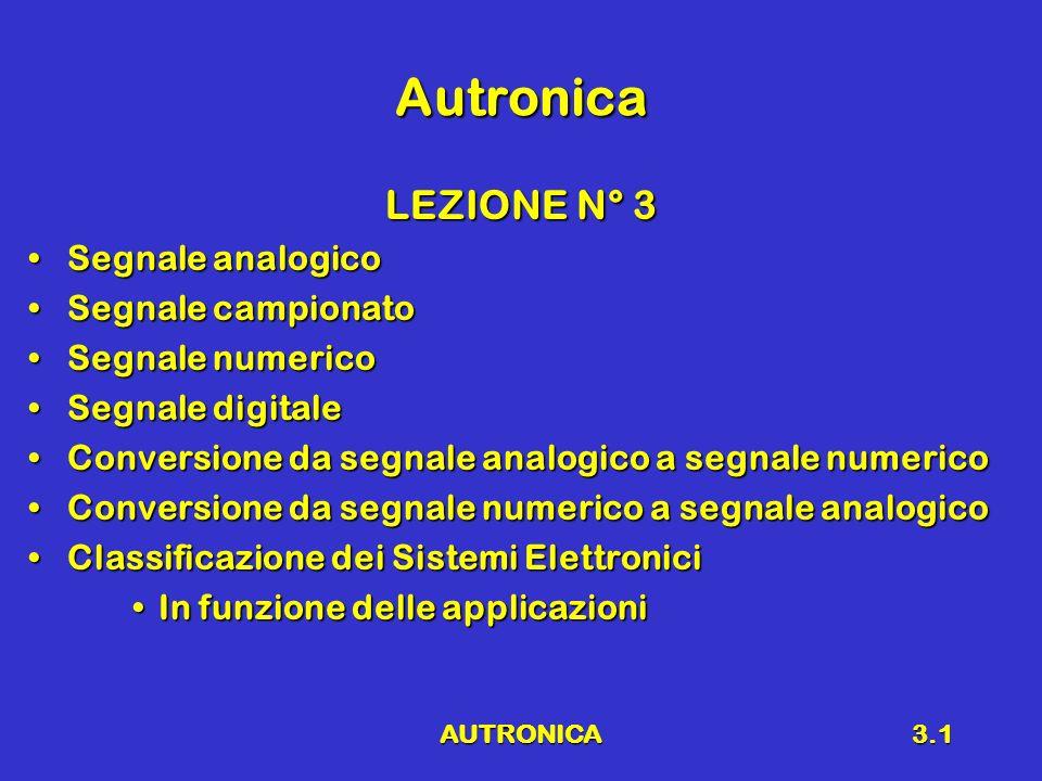 Autronica LEZIONE N° 3 Segnale analogico Segnale campionato