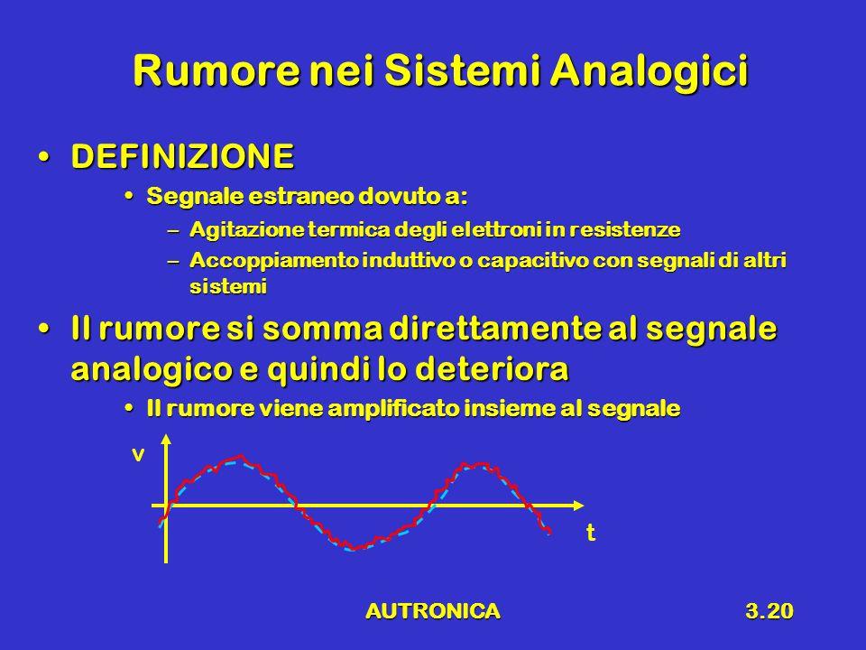 Rumore nei Sistemi Analogici