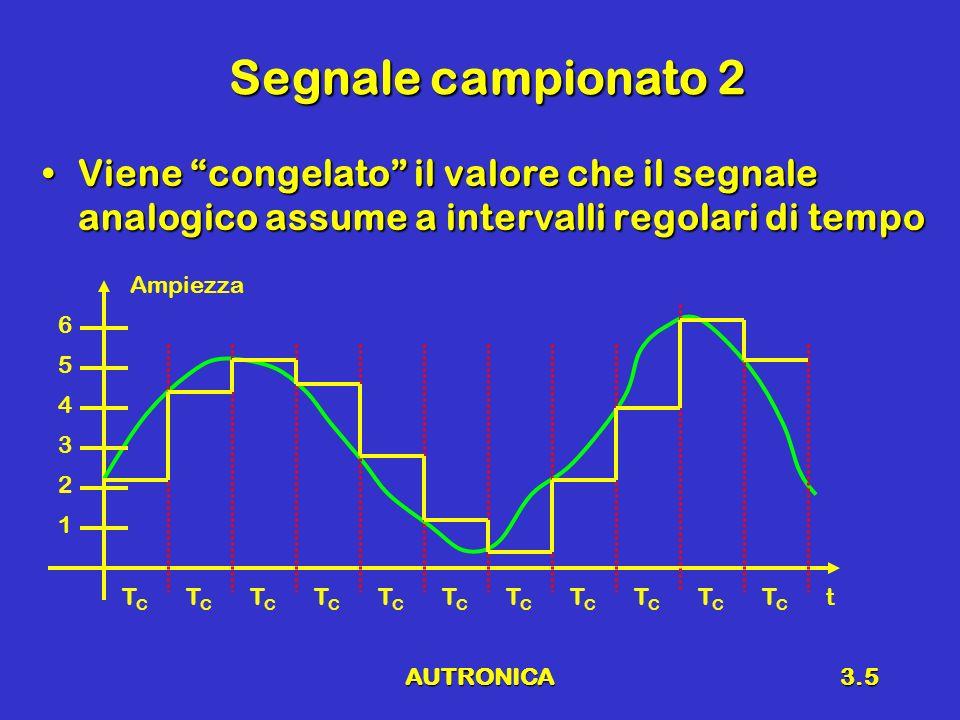 Segnale campionato 2 Viene congelato il valore che il segnale analogico assume a intervalli regolari di tempo.