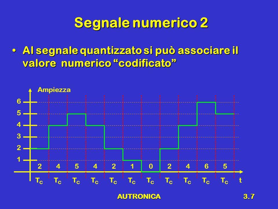 Segnale numerico 2 Al segnale quantizzato si può associare il valore numerico codificato Ampiezza.