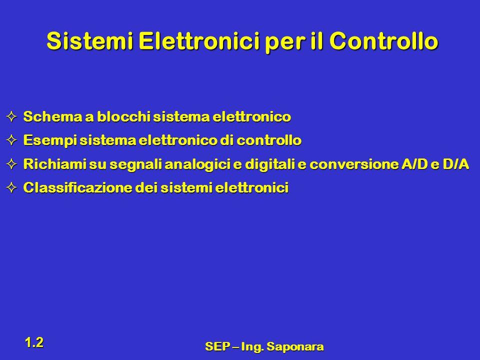 Sistemi Elettronici per il Controllo