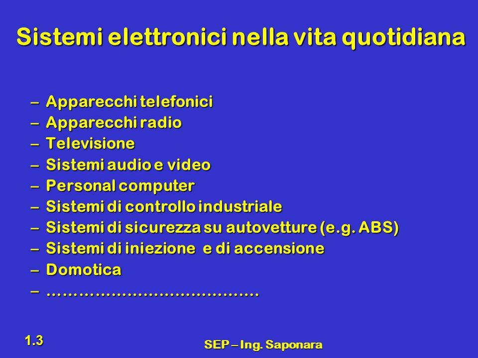 Sistemi elettronici nella vita quotidiana