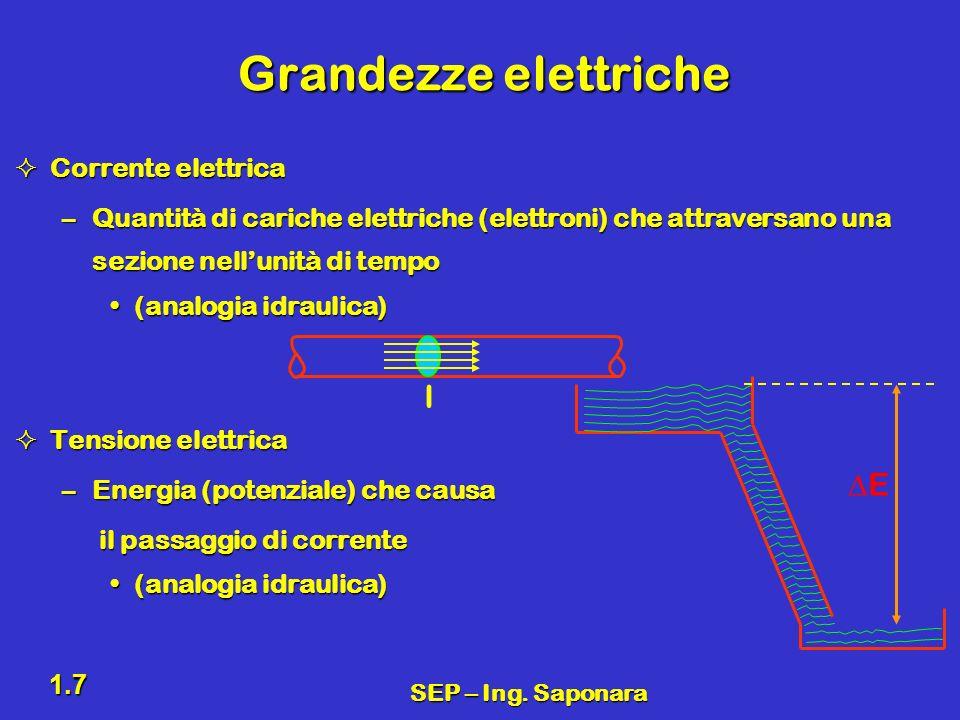 Grandezze elettriche I DE Corrente elettrica