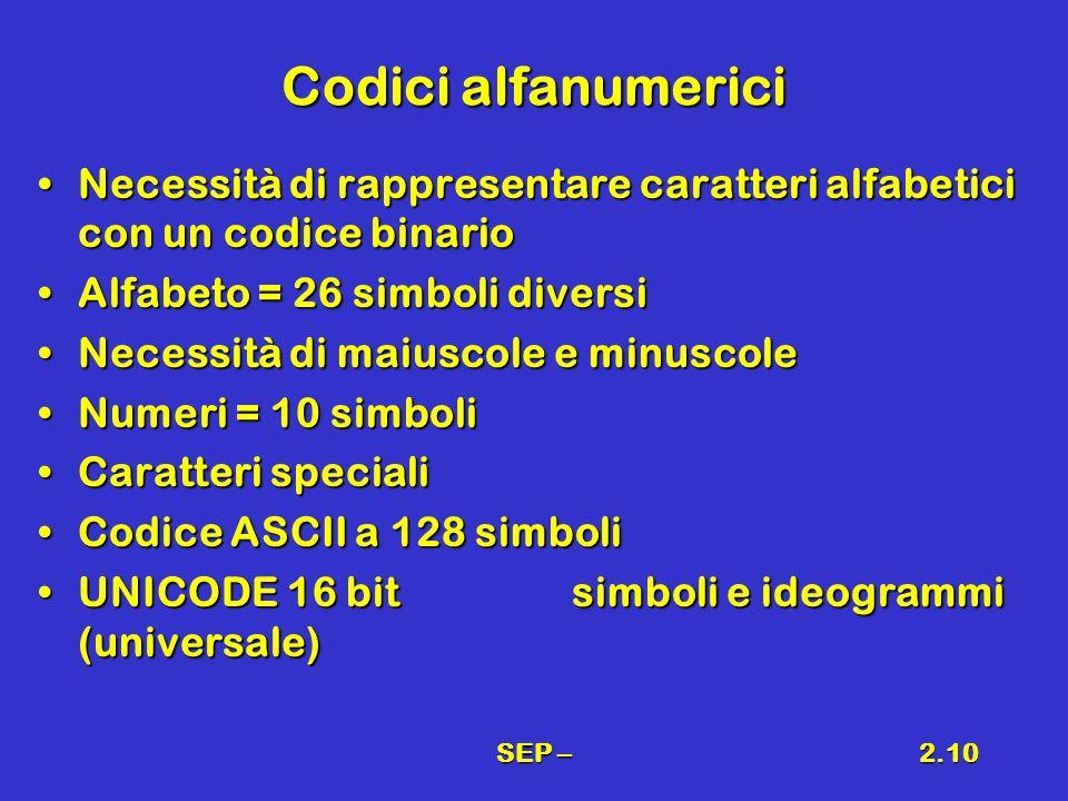 Codici alfanumerici Necessità di rappresentare caratteri alfabetici con un codice binario. Alfabeto = 26 simboli diversi.