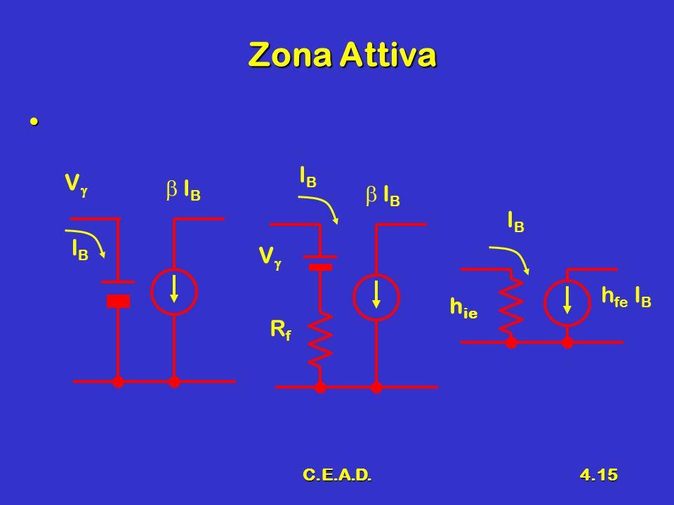 Zona Attiva IB Vg b IB b IB IB IB Vg hfe IB hie Rf C.E.A.D.