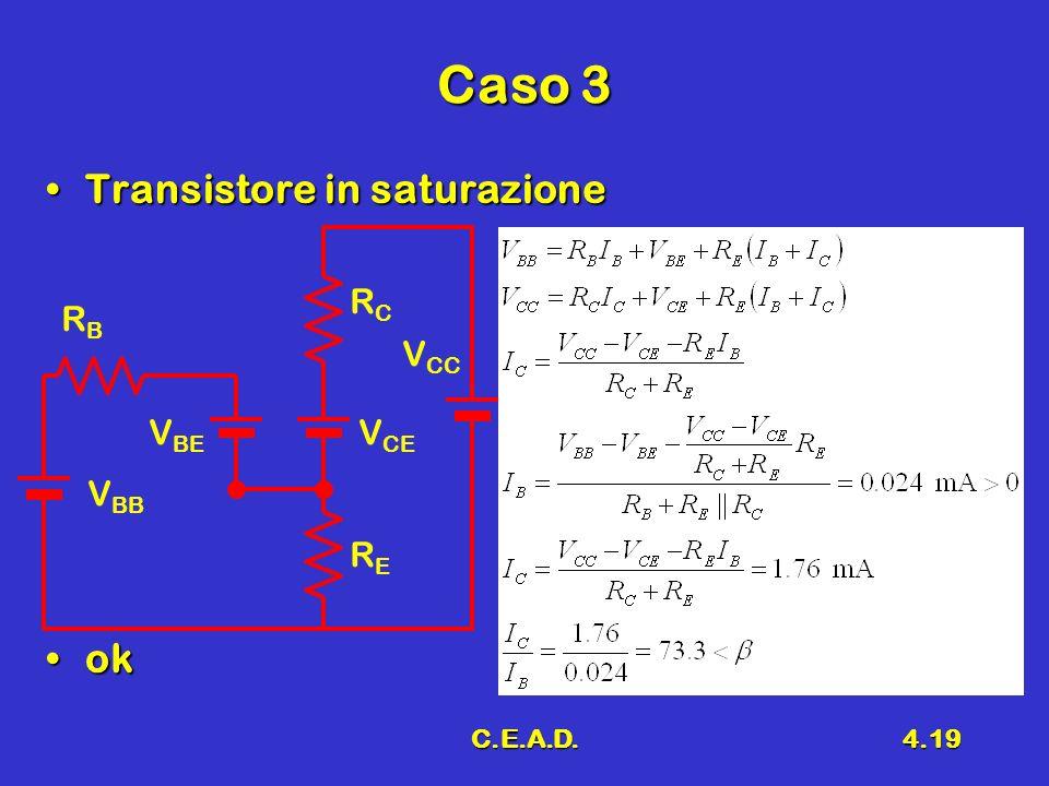Caso 3 Transistore in saturazione ok RC RB VCC VBE VCE VBB RE C.E.A.D.