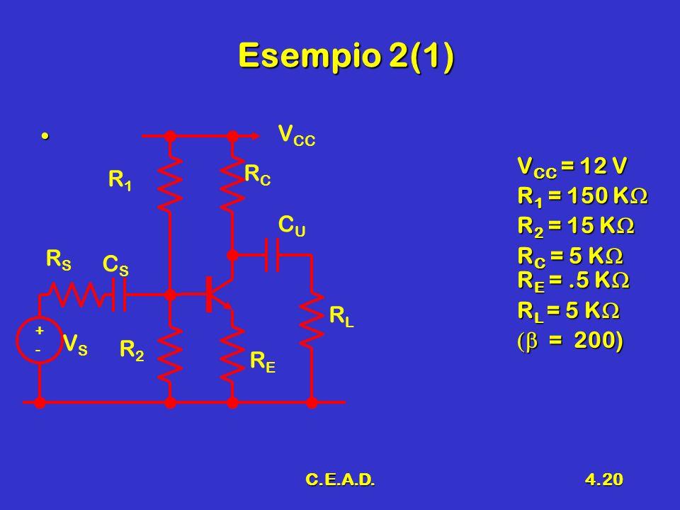 Esempio 2(1) VCC = 12 V R1 = 150 KW R2 = 15 KW RC = 5 KW RE = .5 KW