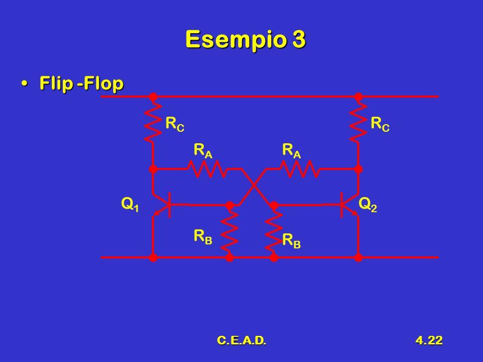 Esempio 3 Flip -Flop RC RC RA RA Q1 Q2 RB RB C.E.A.D.