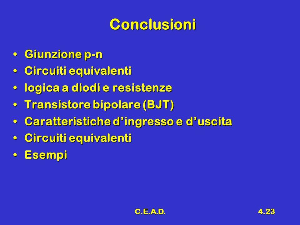 Conclusioni Giunzione p-n Circuiti equivalenti