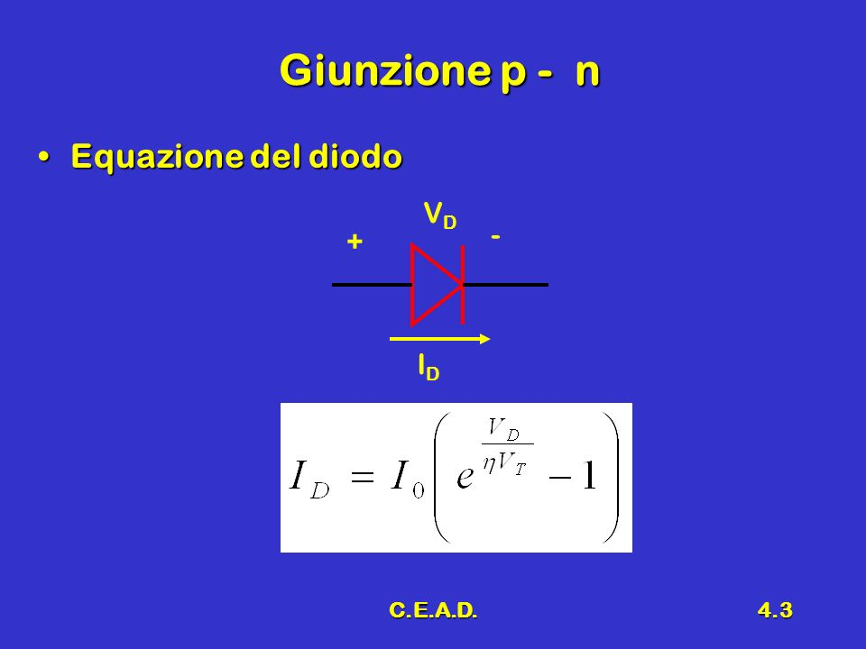 Giunzione p - n Equazione del diodo VD - + ID C.E.A.D.