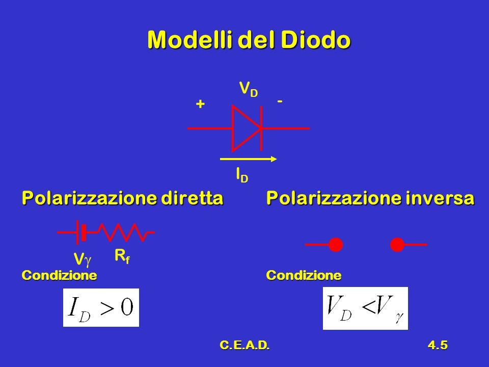 Modelli del Diodo Polarizzazione diretta Polarizzazione inversa VD - +