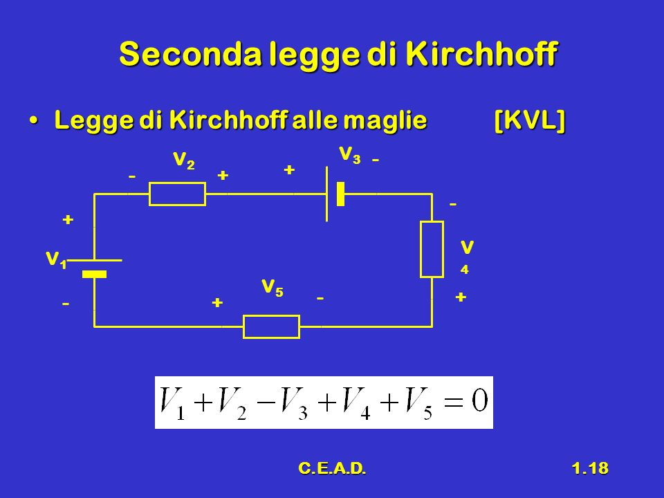 Seconda legge di Kirchhoff