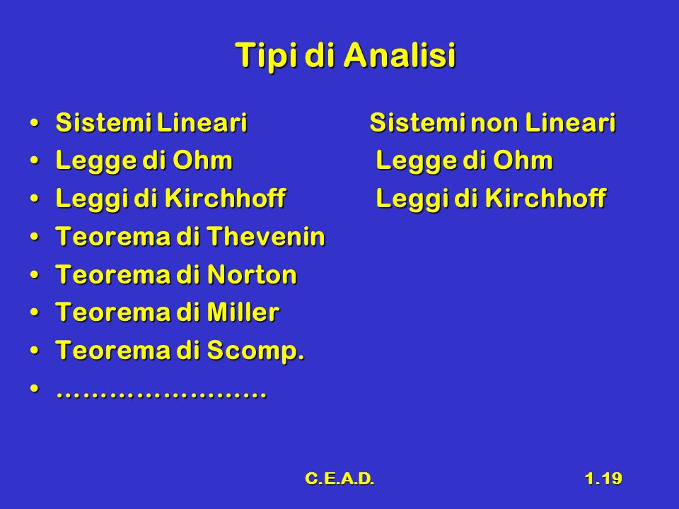 Tipi di Analisi Sistemi Lineari Sistemi non Lineari