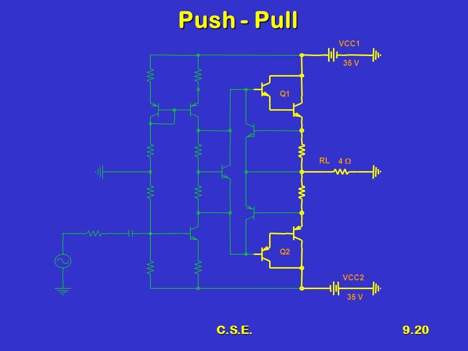 Push - Pull VCC1 35 V Q1 RL 4  Q2 VCC2 35 V C.S.E.