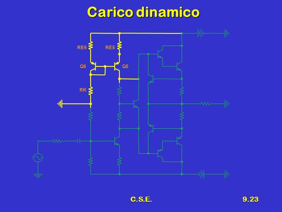 Carico dinamico RE6 RE5 Q6 Q5 RK C.S.E.