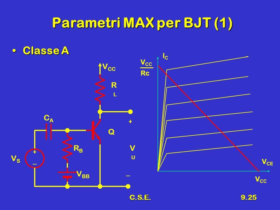 Parametri MAX per BJT (1)