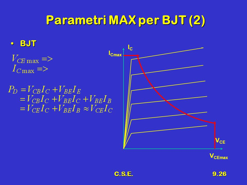 Parametri MAX per BJT (2)