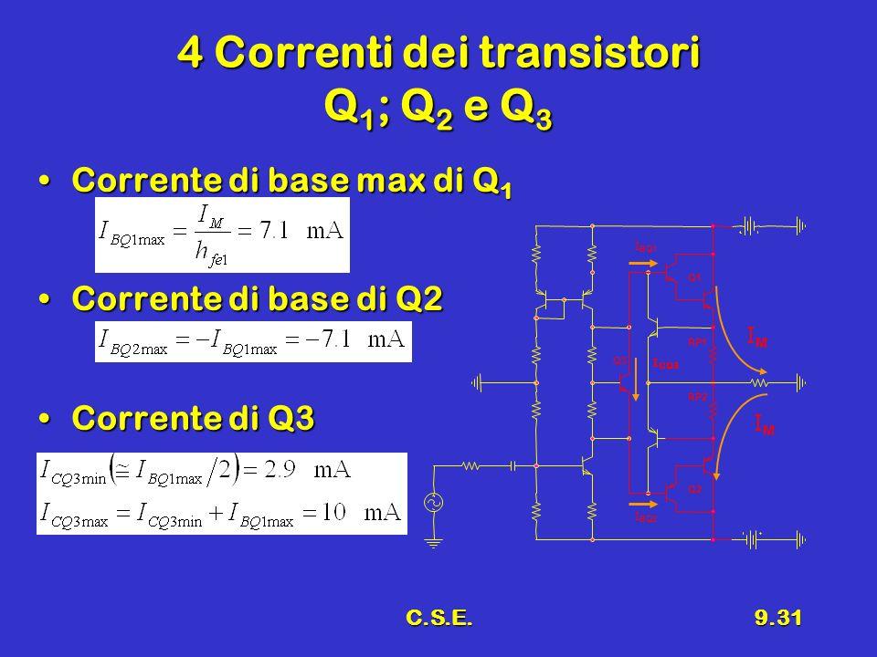 4 Correnti dei transistori Q1; Q2 e Q3